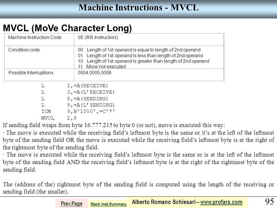 95 Alberto Romano Schiesari – www.profars.comwww.profars.com Prev.Page Machine Instructions - MVCL MVCL (MoVe Character Long) Machine Instruction Code