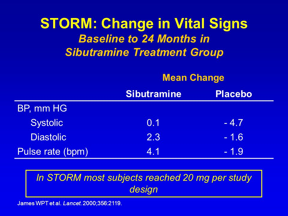 STORM: Change in Vital Signs James WPT et al. Lancet. 2000;356:2119. Baseline to 24 Months in Sibutramine Treatment Group Mean Change SibutraminePlace