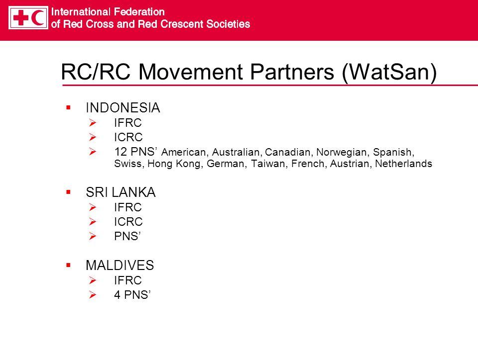RC/RC Movement Partners (WatSan)  INDONESIA  IFRC  ICRC  12 PNS' American, Australian, Canadian, Norwegian, Spanish, Swiss, Hong Kong, German, Tai