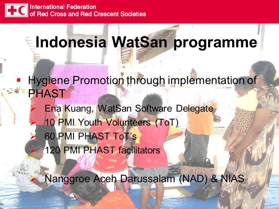 Indonesia WatSan programme  Hygiene Promotion through implementation of PHAST  Ena Kuang, WatSan Software Delegate  10 PMI Youth Volunteers (ToT) 
