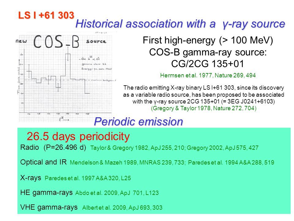 18 First high-energy (> 100 MeV) COS-B gamma-ray source: CG/2CG 135+01 Hermsen et al.