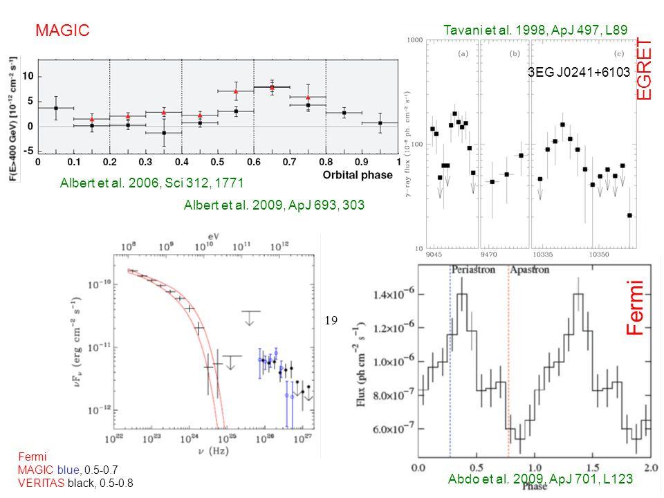 19 0.8-0.5 0.5-0.8 Tavani et al. 1998, ApJ 497, L89 3EG J0241+6103 EGRET Fermi Abdo et al.