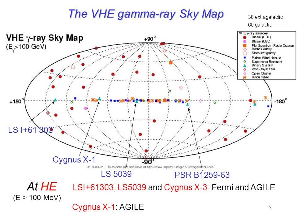 The VHE gamma-ray Sky Map LS I+61 303 LS 5039 PSR B1259-63 At HE LSI+61303, LS5039 and Cygnus X-3: Fermi and AGILE (E > 100 MeV) Cygnus X-1: AGILE 5 Cygnus X-1 38 extragalactic 60 galactic