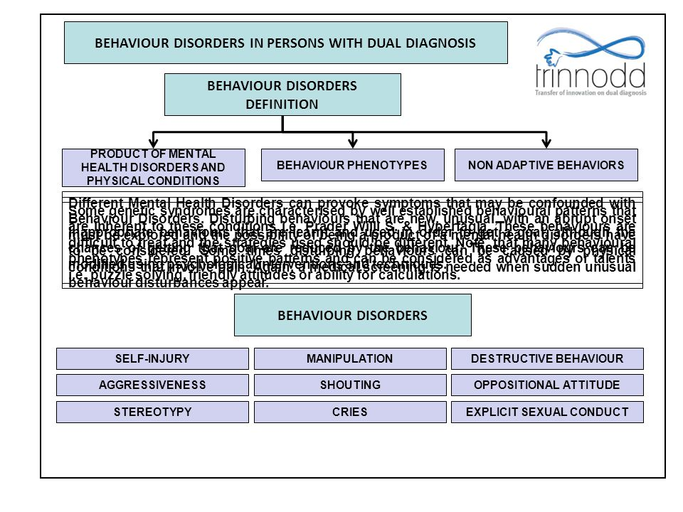 BEHAVIOUR DISORDERS IN PERSONS WITH DUAL DIAGNOSIS BEHAVIOUR DISORDERS DEFINITION PRODUCT OF MENTAL HEALTH DISORDERS AND PHYSICAL CONDITIONS Different