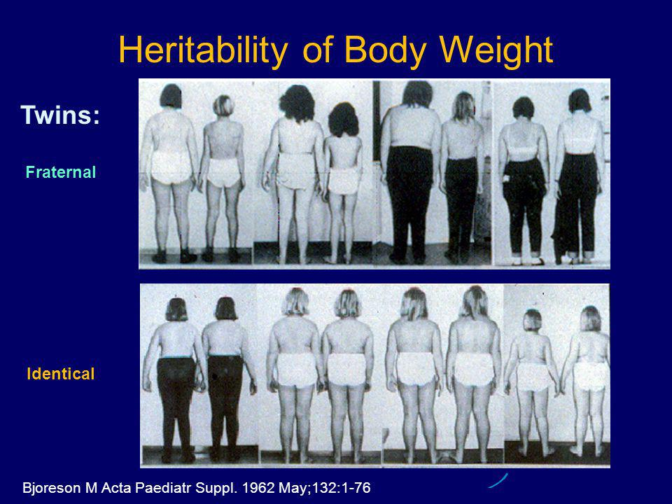 Heritability of Body Weight Bjoreson M Acta Paediatr Suppl. 1962 May;132:1-76 Twins: Fraternal Identical