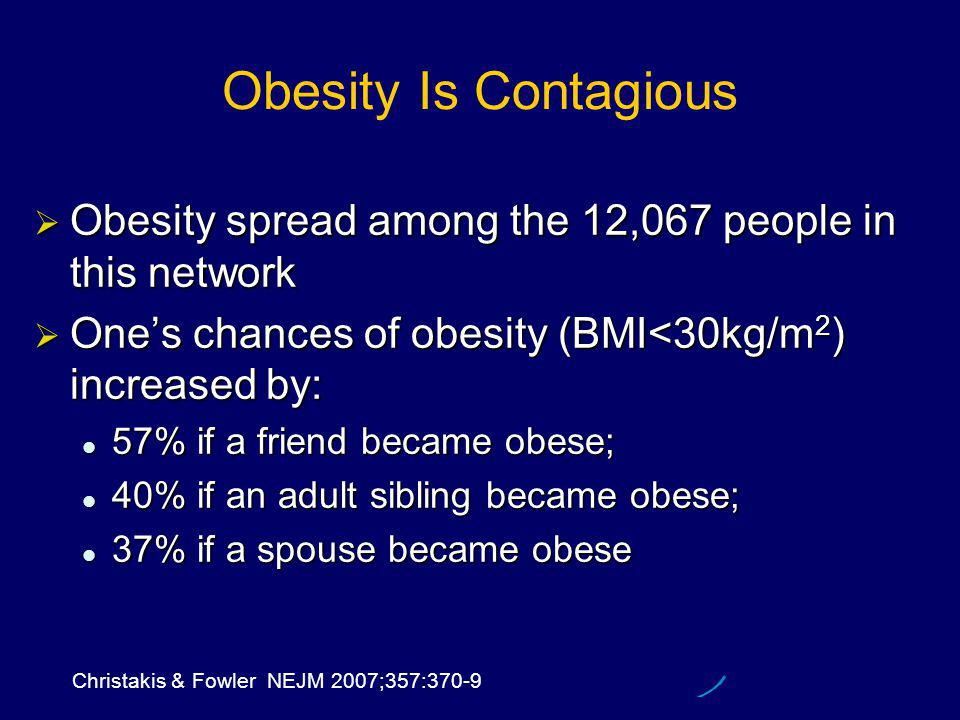 Obesity Is Contagious  Obesity spread among the 12,067 people in this network  One's chances of obesity (BMI<30kg/m 2 ) increased by: 57% if a friend became obese; 57% if a friend became obese; 40% if an adult sibling became obese; 40% if an adult sibling became obese; 37% if a spouse became obese 37% if a spouse became obese Christakis & Fowler NEJM 2007;357:370-9