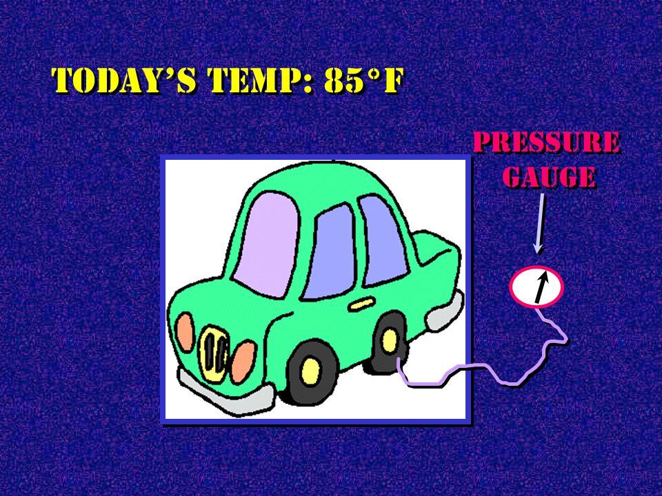 Pressure Gauge Pressure Gauge Today's temp: 35°F