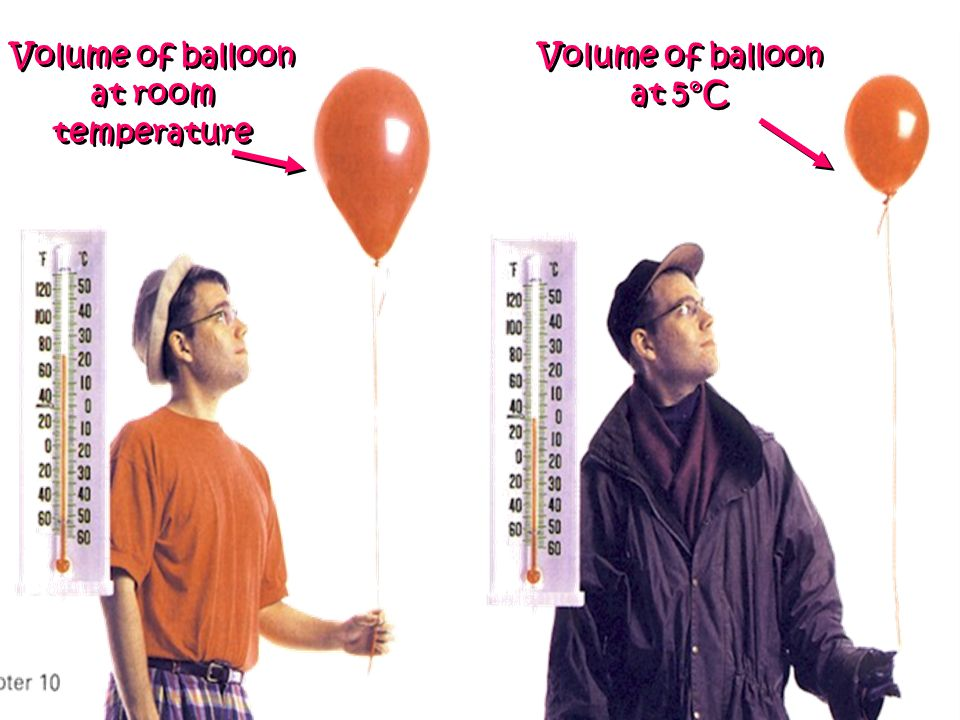 Charles's Law Jacques Charles determined the relationship between temperature and volume of a gas. He measured the volume of air at different temperat