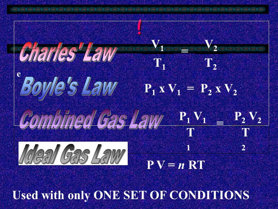 Ummm… What? PV = nRT Solve for R: R = P V n T R = Plug in units: (mm Hg) L) (mol) (K) (kPa)(atm) (L)atm)
