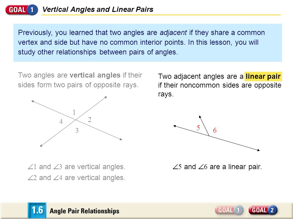 Vertical Angles and Linear Pairs Previously, you learned that two angles are adjacent if they share a common vertex and side but have no common interi