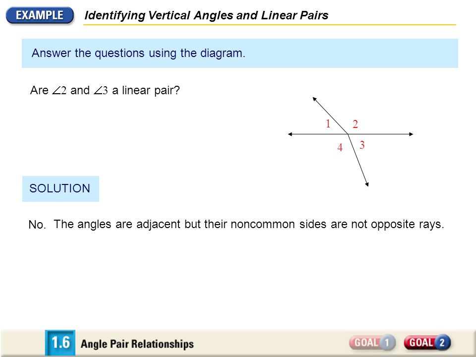 Identifying Vertical Angles and Linear Pairs Answer the questions using the diagram. 1 2 4 3 Are  2 and  3 a linear pair? SOLUTION The angles are ad