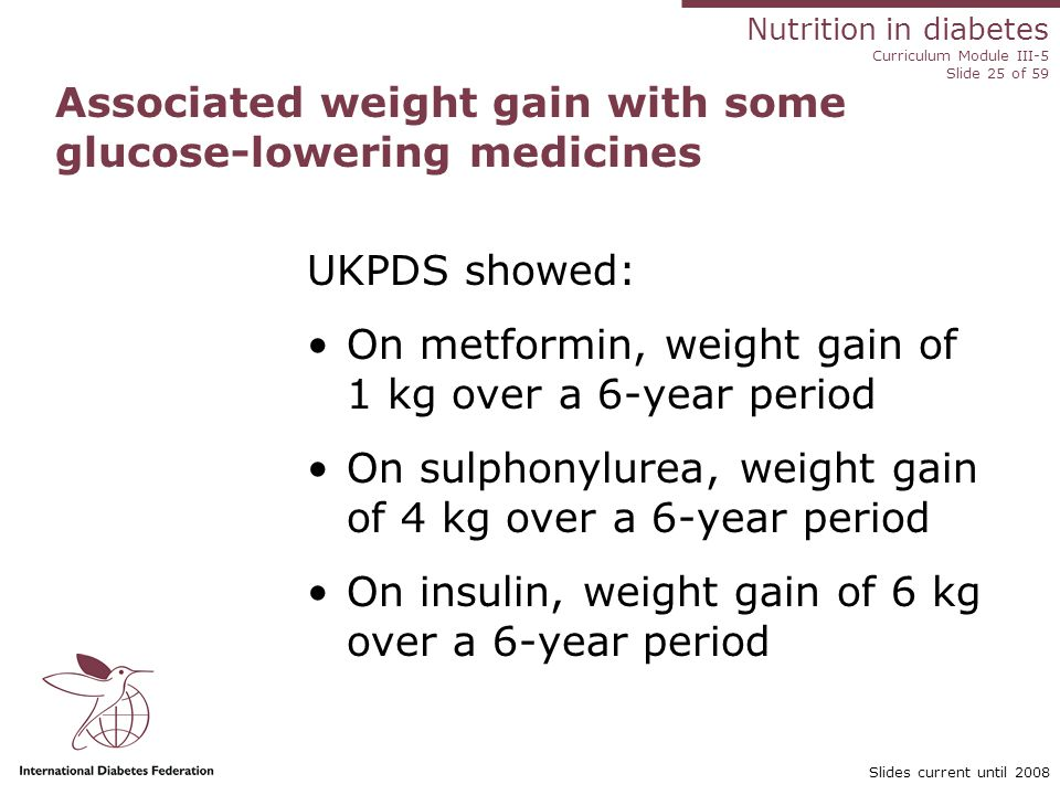 Nutrition in diabetes Curriculum Module III-5 Slide 25 of 59 Slides current until 2008 Associated weight gain with some glucose-lowering medicines UKPDS showed: On metformin, weight gain of 1 kg over a 6-year period On sulphonylurea, weight gain of 4 kg over a 6-year period On insulin, weight gain of 6 kg over a 6-year period