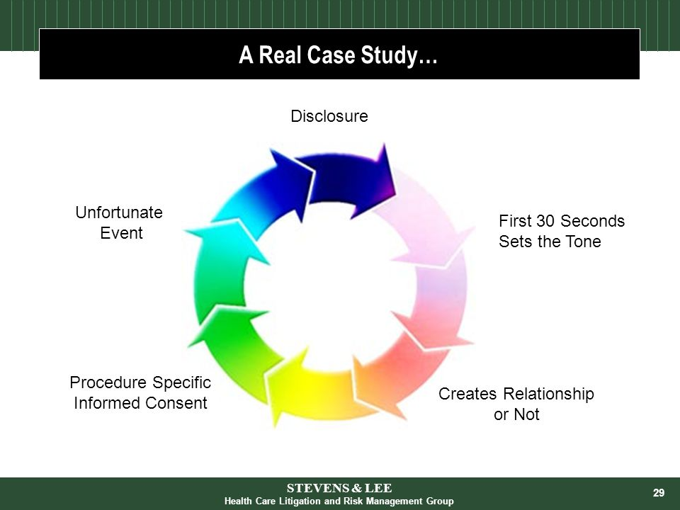 29 A Real Case Study… Disclosure First 30 Seconds Sets the Tone Creates Relationship or Not Procedure Specific Informed Consent Unfortunate Event STEVENS & LEE Health Care Litigation and Risk Management Group