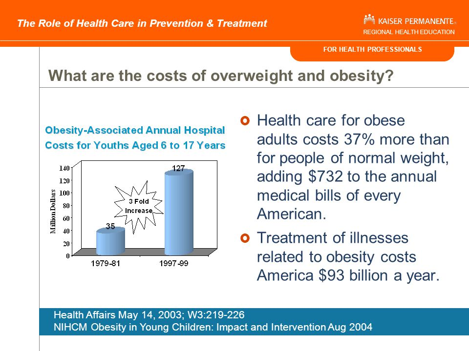 FOR HEALTH PROFESSIONALS The Role of Health Care in Prevention & Treatment REGIONAL HEALTH EDUCATION I think we're looking at a first generation of children who may live less long than their parents as a result of the consequences of overweight and type 2 diabetes. Francine Ratner Kaufman, MD Head, Division of Endocrinology & Metabolism Children's Hospital Los Angeles The Epidemic of Overweight Children www.discoveryhealthCME.com, N Engl J Med Vol.