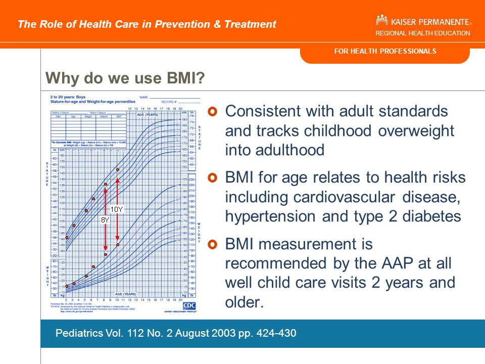 FOR HEALTH PROFESSIONALS The Role of Health Care in Prevention & Treatment REGIONAL HEALTH EDUCATION BMI (English): [ weight (lb) / height (in) / heig