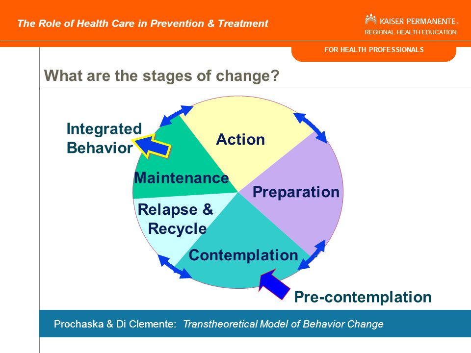 FOR HEALTH PROFESSIONALS The Role of Health Care in Prevention & Treatment REGIONAL HEALTH EDUCATION Starting the Conversation: Let's Talk About Weight