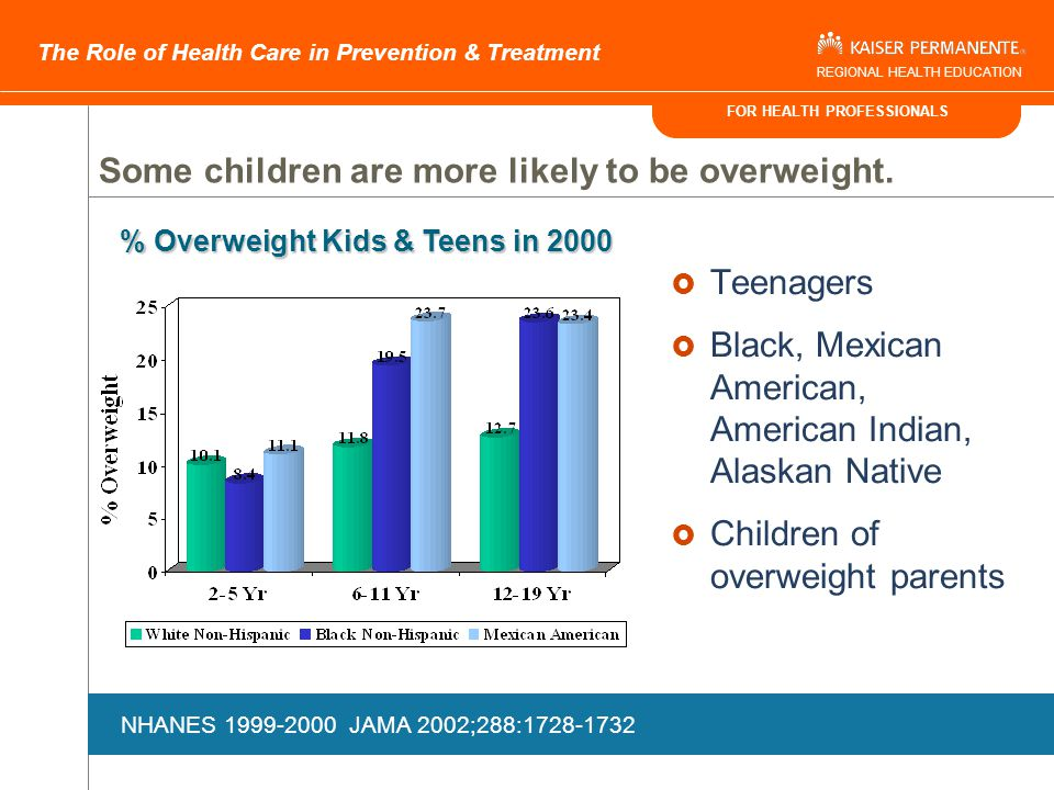 FOR HEALTH PROFESSIONALS The Role of Health Care in Prevention & Treatment REGIONAL HEALTH EDUCATION Since 1963, the number of overweight children in the U.S.