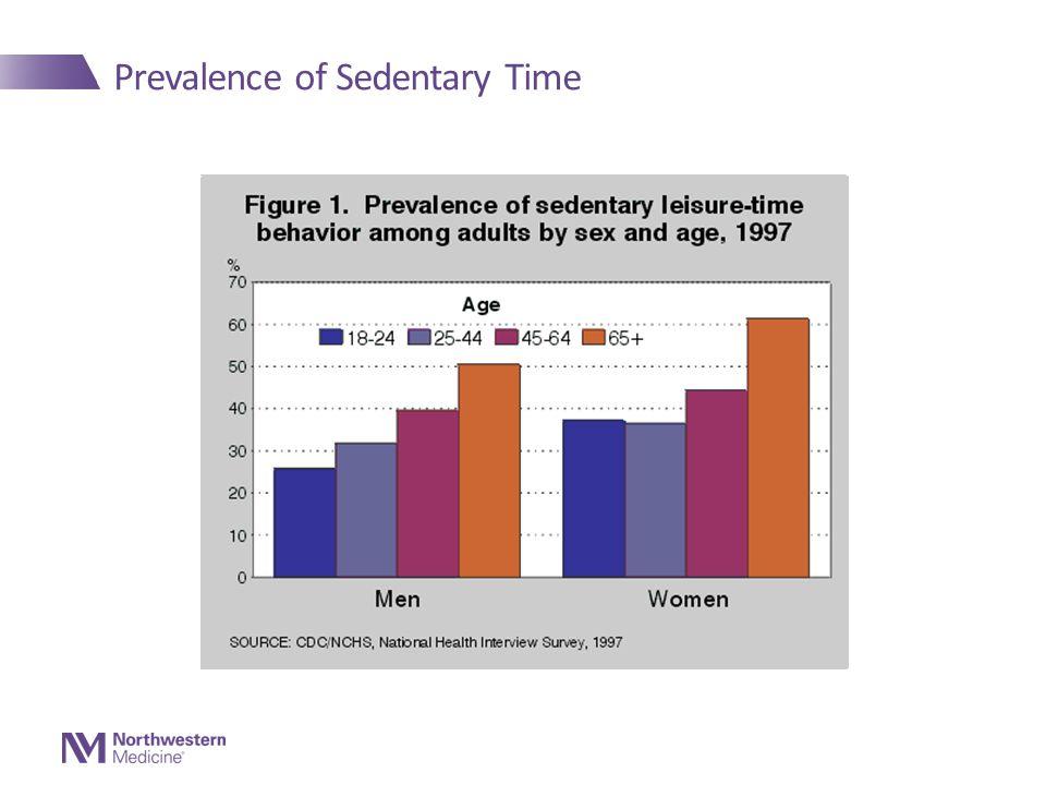 Prevalence of Sedentary Time