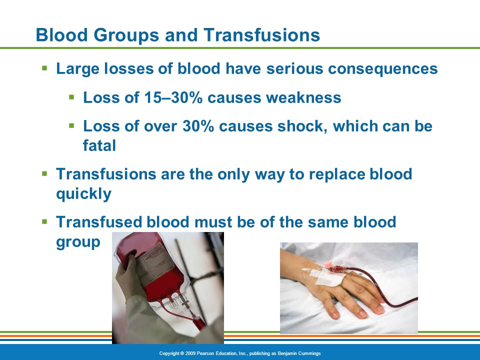 Copyright © 2009 Pearson Education, Inc., publishing as Benjamin Cummings Blood Groups and Transfusions  Large losses of blood have serious consequences  Loss of 15–30% causes weakness  Loss of over 30% causes shock, which can be fatal  Transfusions are the only way to replace blood quickly  Transfused blood must be of the same blood group