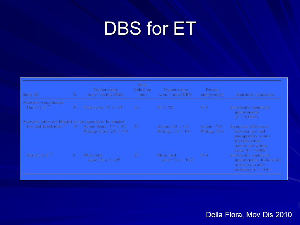 DBS for ET Della Flora, Mov Dis 2010