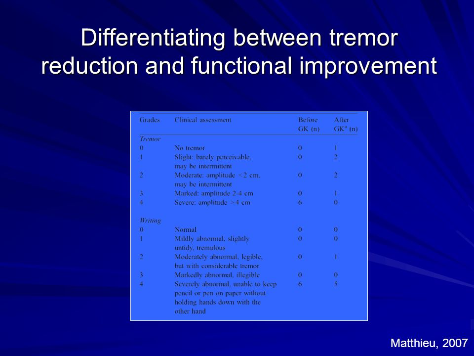 Differentiating between tremor reduction and functional improvement Matthieu, 2007