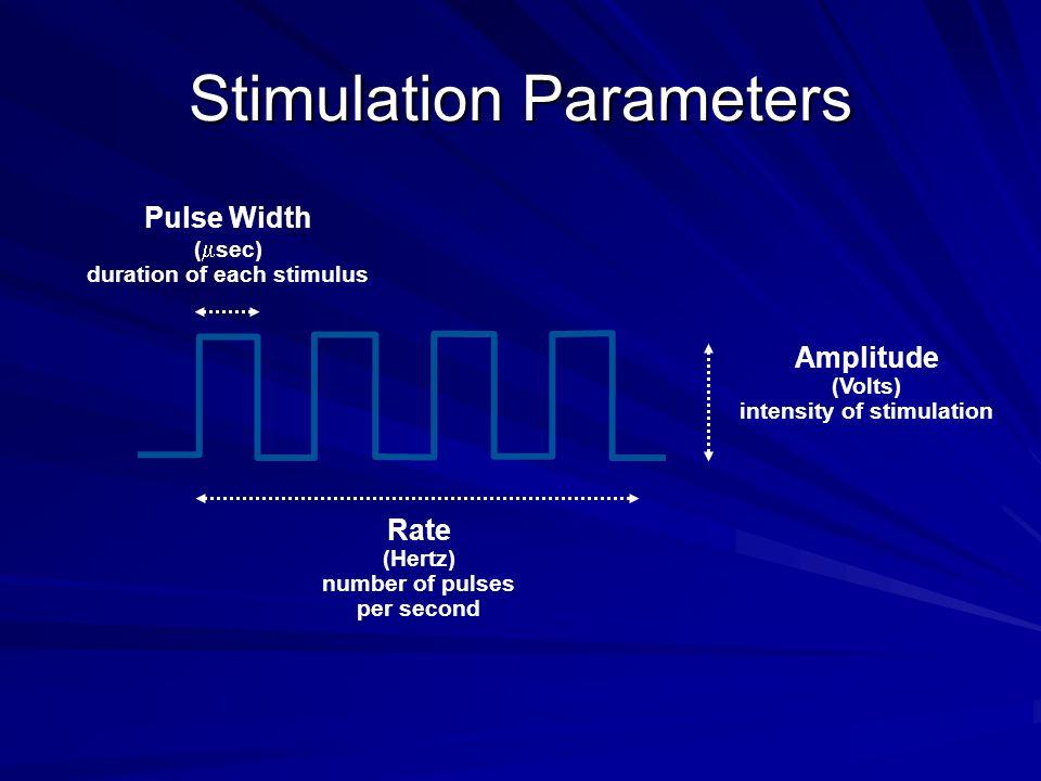 Typical Stimulation Parameters ParameterSTNGPiVIM Amplitude1.0 – 3.6 V2.0 – 3.6 V1.5 – 3.6 V Pulse Width60-90 µsec90-120 µsec Rate135 – 185 Hz Electrode Configuration Unipolar: single electrode or 2 adjacent electrodes Bipolar: 2 adjacent electrodes Unipolar: single electrode or 2 adjacent electrodes Bipolar: 2 adjacent electrodes Unipolar: single electrode or 2 adjacent electrodes Bipolar: 2 adjacent electrodes
