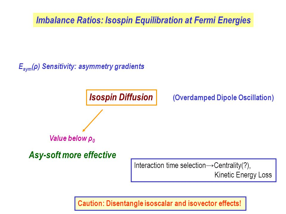 Imbalance Ratios: Isospin Equilibration at Fermi Energies E sym (ρ) Sensitivity: asymmetry gradients Isospin Diffusion Asy-soft more effective Value below ρ 0 Interaction time selection → Centrality( ), Kinetic Energy Loss Caution: Disentangle isoscalar and isovector effects.