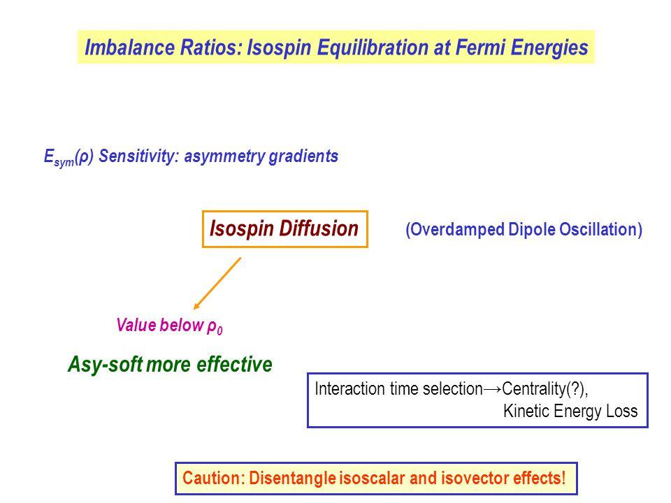 Elliptic Flow vs P t
