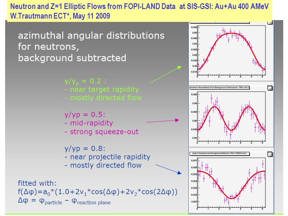 Neutron and Z=1 Elliptic Flows from FOPI-LAND Data at SIS-GSI: Au+Au 400 AMeV W.Trautmann ECT*, May 11 2009