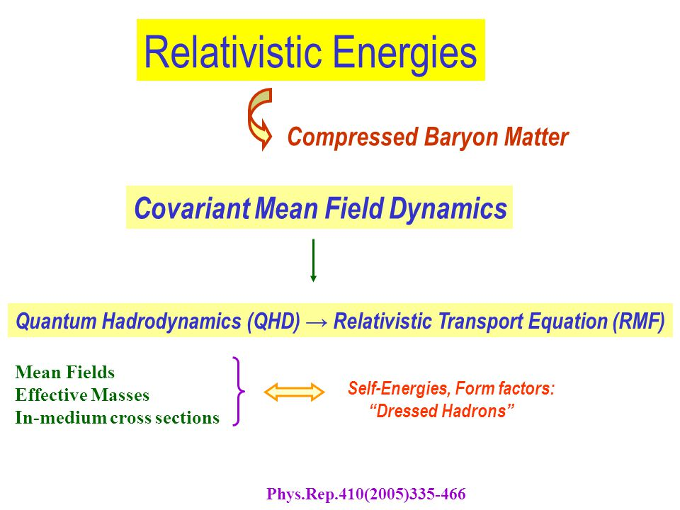 Relativistic Energies Compressed Baryon Matter Quantum Hadrodynamics (QHD) → Relativistic Transport Equation (RMF) Covariant Mean Field Dynamics Phys.Rep.410(2005)335-466 Mean Fields Effective Masses In-medium cross sections Self-Energies, Form factors: Dressed Hadrons