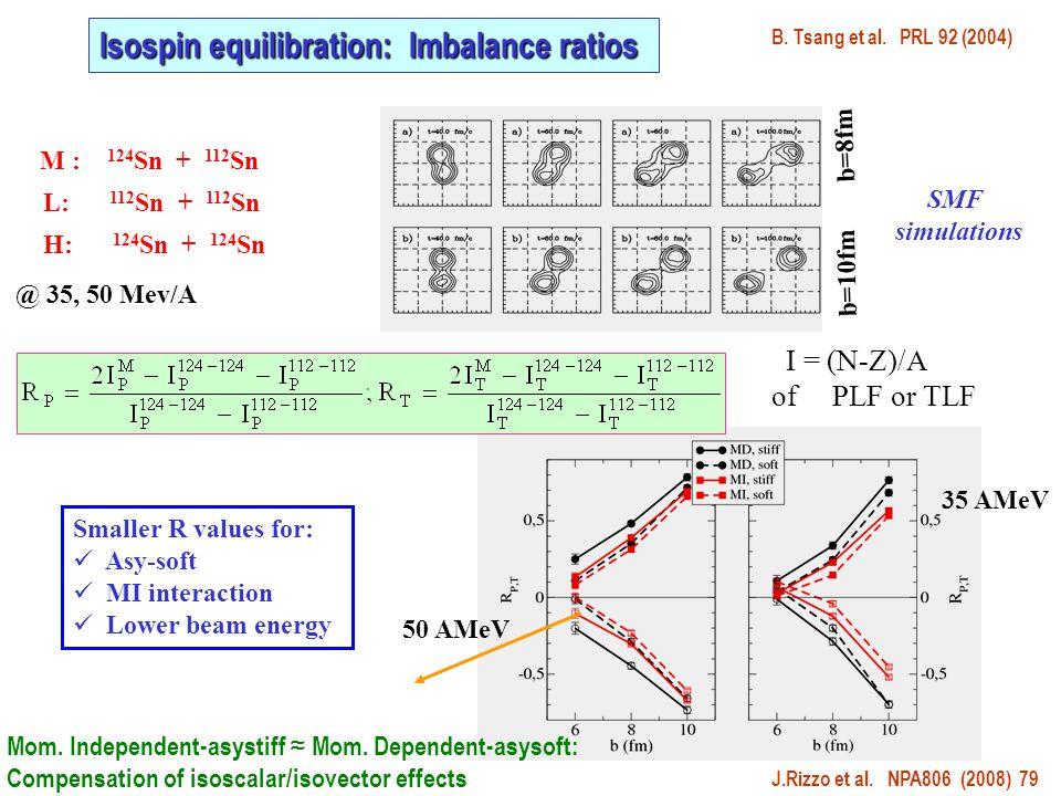 Imbalance ratios: isoscalar vs.
