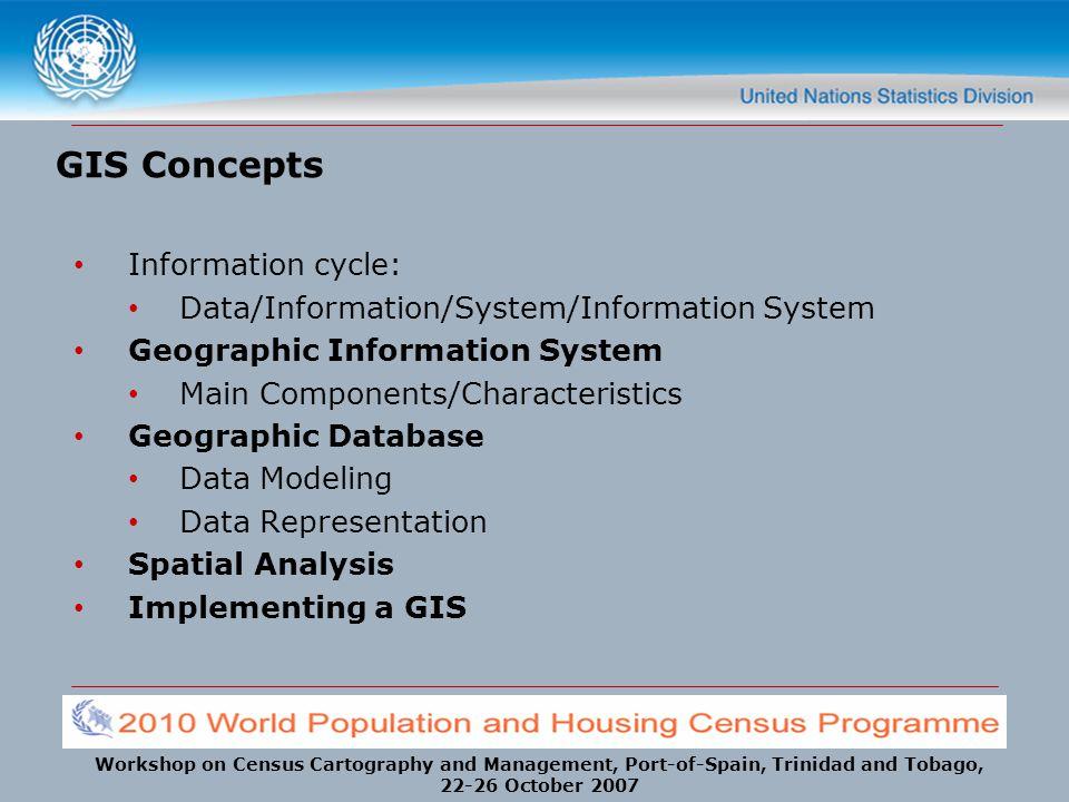 Workshop on Census Cartography and Management, Port-of-Spain, Trinidad and Tobago, 22-26 October 2007 Example1: Parcel of land Attribute (descriptive) Data Landowner Area Etc.