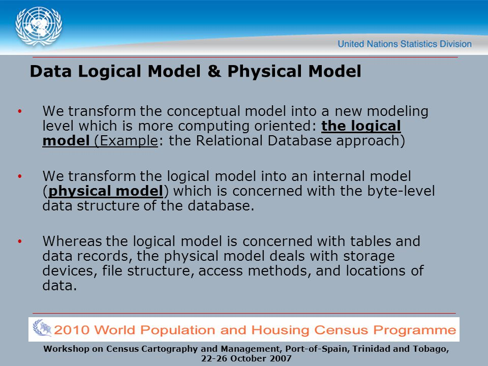 Workshop on Census Cartography and Management, Port-of-Spain, Trinidad and Tobago, 22-26 October 2007 Data Logical Model & Physical Model We transform