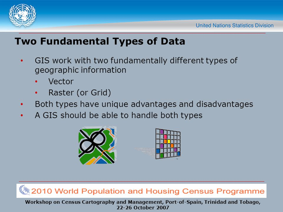 Workshop on Census Cartography and Management, Port-of-Spain, Trinidad and Tobago, 22-26 October 2007 Two Fundamental Types of Data GIS work with two