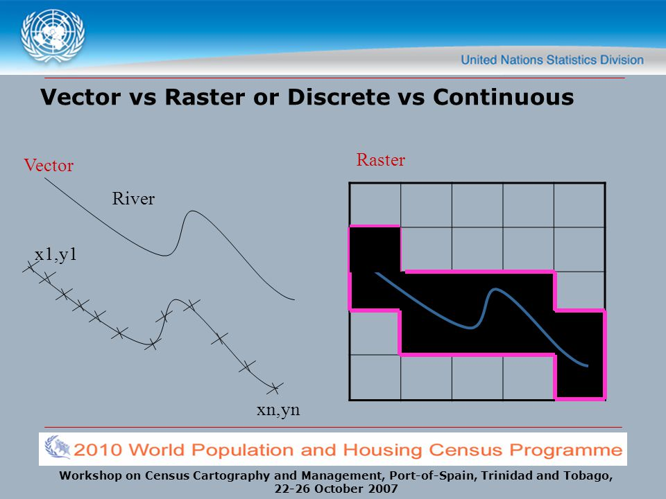 Workshop on Census Cartography and Management, Port-of-Spain, Trinidad and Tobago, 22-26 October 2007 Vector vs Raster or Discrete vs Continuous River