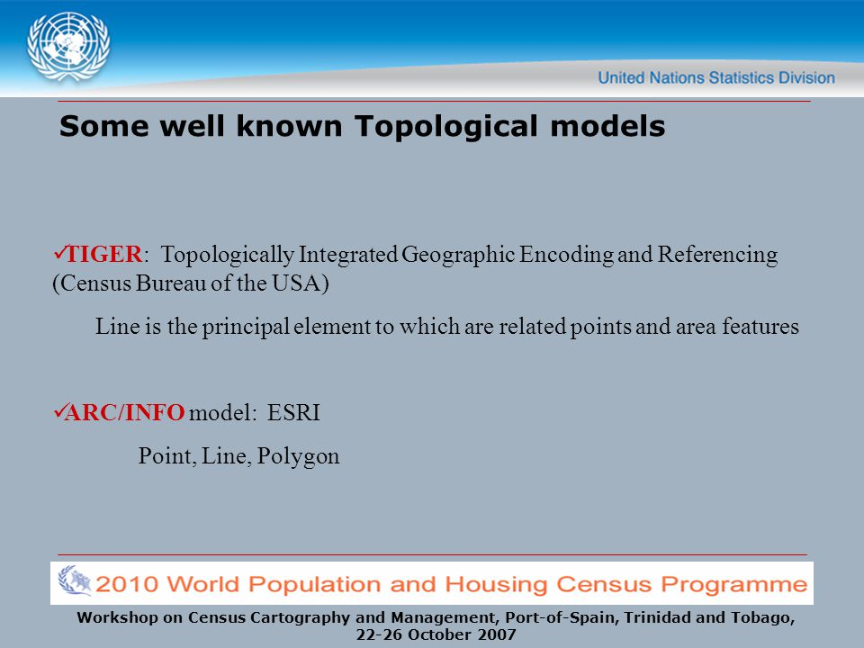 Workshop on Census Cartography and Management, Port-of-Spain, Trinidad and Tobago, 22-26 October 2007 Some well known Topological models TIGER: Topolo