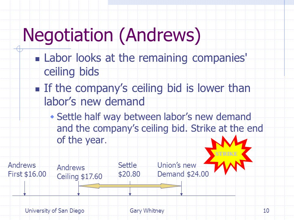 University of San DiegoGary Whitney10 Negotiation (Andrews) Labor looks at the remaining companies ceiling bids If the company's ceiling bid is lower than labor's new demand  Settle half way between labor's new demand and the company's ceiling bid.