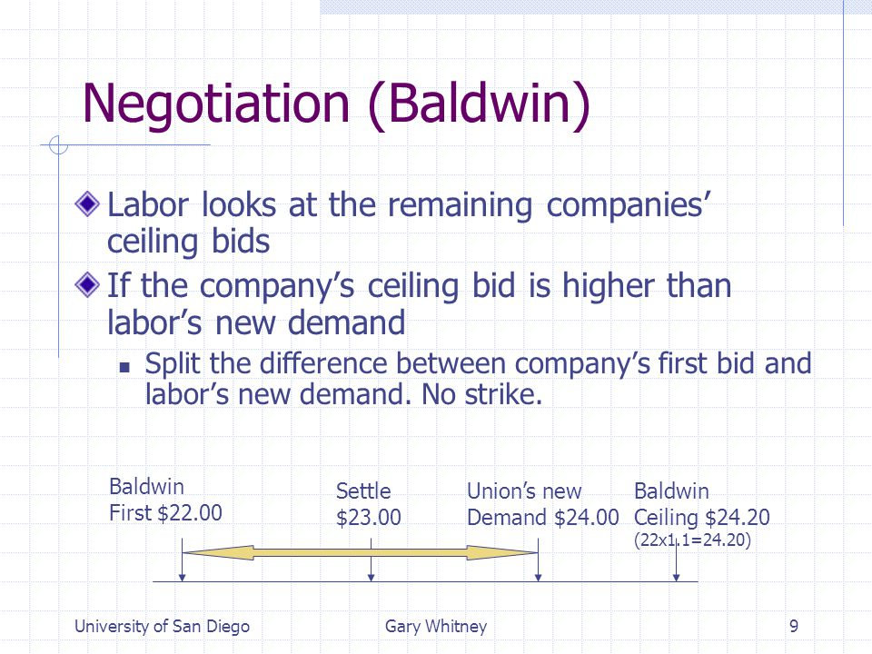 University of San DiegoGary Whitney9 Negotiation (Baldwin) Labor looks at the remaining companies' ceiling bids If the company's ceiling bid is higher than labor's new demand Split the difference between company's first bid and labor's new demand.