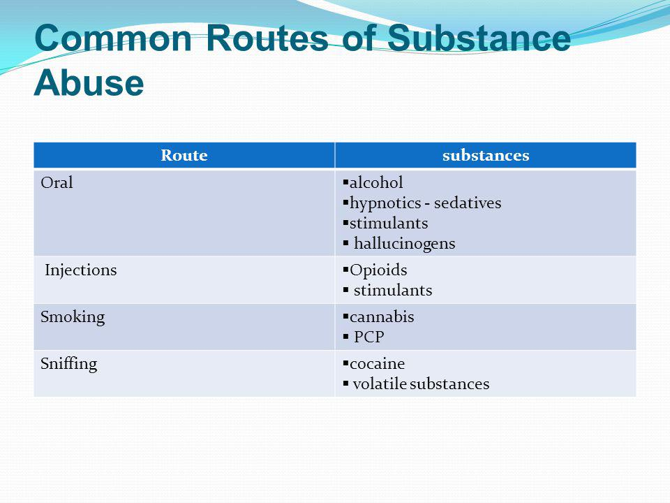 Common Routes of Substance Abuse Routesubstances Oral  alcohol  hypnotics - sedatives  stimulants  hallucinogens Injections  Opioids  stimulants