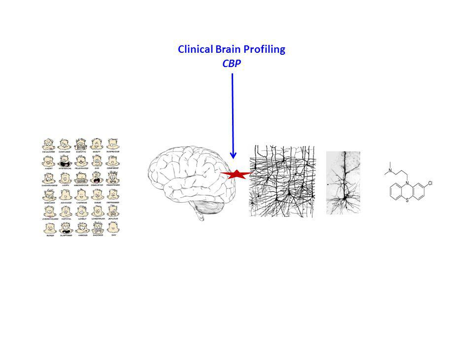 Clinical Brain Profiling CBP