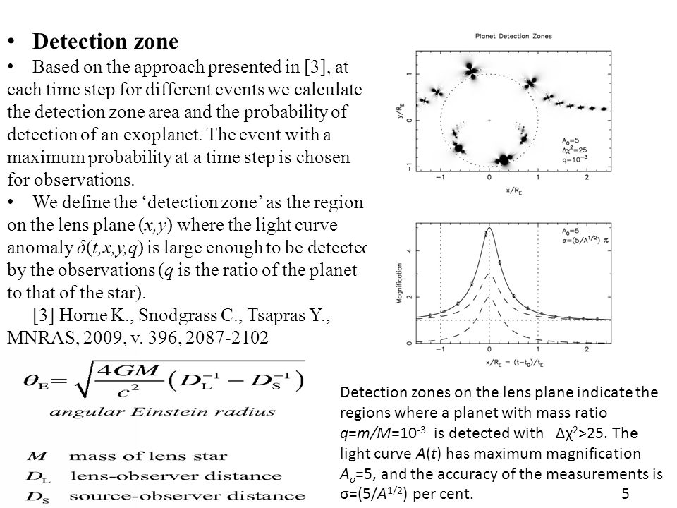 Detection zone Based on the approach presented in [3], at each time step for different events we calculate the detection zone area and the probability