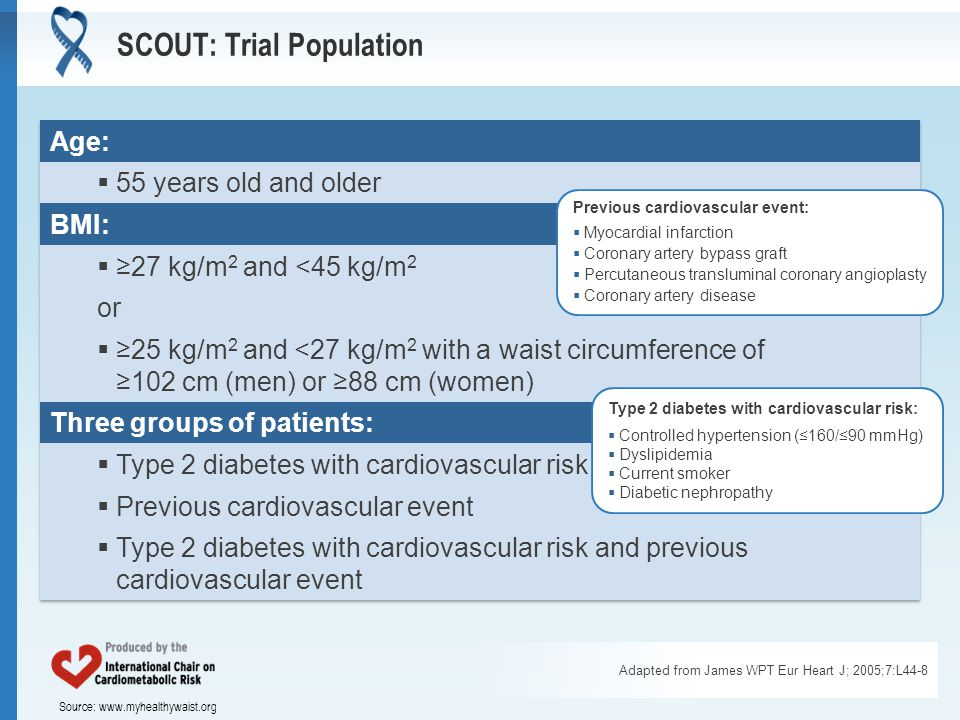 Source: www.myhealthywaist.org SCOUT: Trial Population Adapted from James WPT Eur Heart J; 2005;7:L44-8 Type 2 diabetes with cardiovascular risk:  Controlled hypertension (≤160/≤90 mmHg)  Dyslipidemia  Current smoker  Diabetic nephropathy Previous cardiovascular event:  Myocardial infarction  Coronary artery bypass graft  Percutaneous transluminal coronary angioplasty  Coronary artery disease