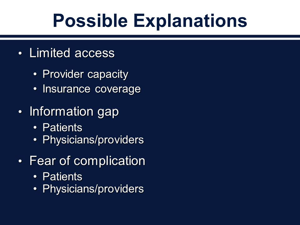 Possible Explanations Limited access Limited access Provider capacityProvider capacity Insurance coverageInsurance coverage Information gap Information gap PatientsPatients Physicians/providersPhysicians/providers Fear of complication Fear of complication PatientsPatients Physicians/providersPhysicians/providers