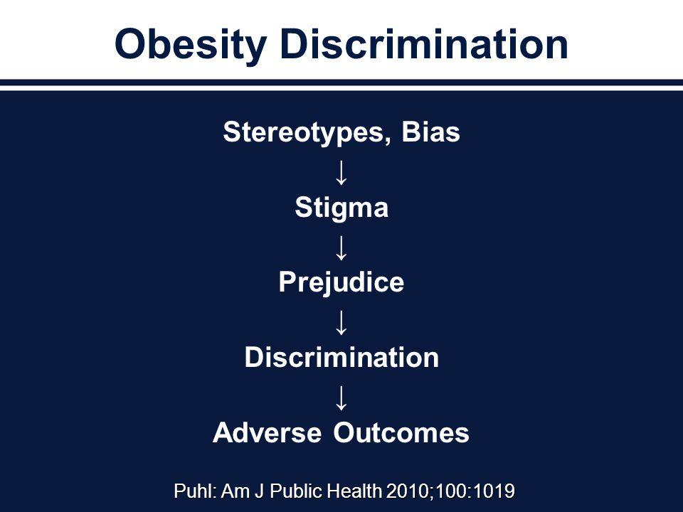 Obesity Discrimination Stereotypes, Bias ↓ Stigma ↓ Prejudice ↓ Discrimination ↓ Adverse Outcomes Puhl: Am J Public Health 2010;100:1019