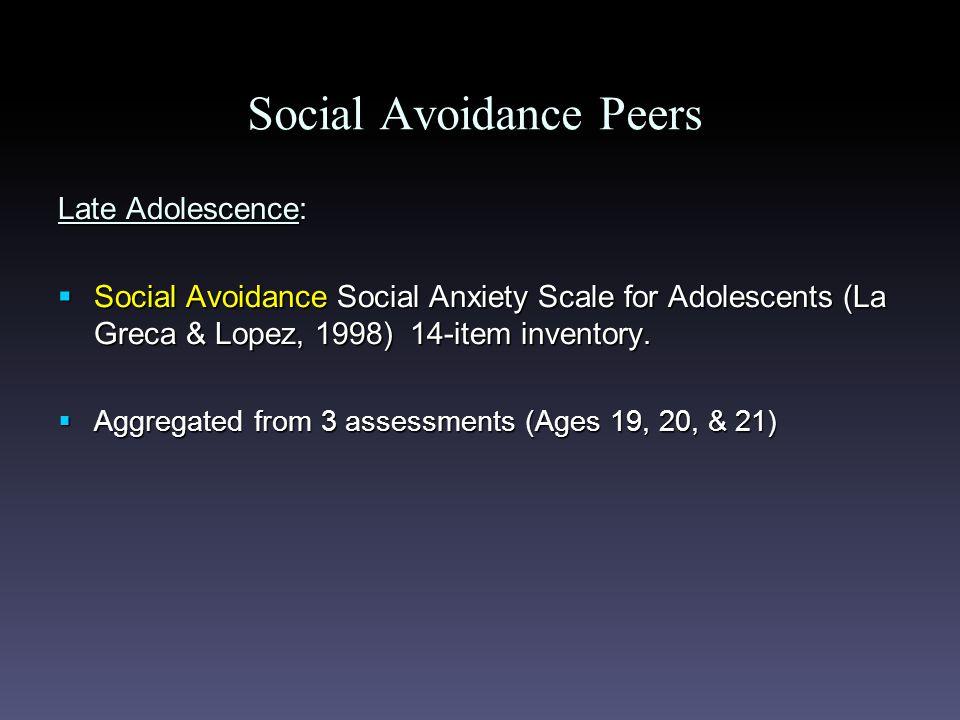 Social Avoidance Peers Late Adolescence:  Social Avoidance Social Anxiety Scale for Adolescents (La Greca & Lopez, 1998) 14-item inventory.