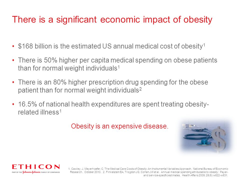$168 billion is the estimated US annual medical cost of obesity 1 There is 50% higher per capita medical spending on obese patients than for normal we