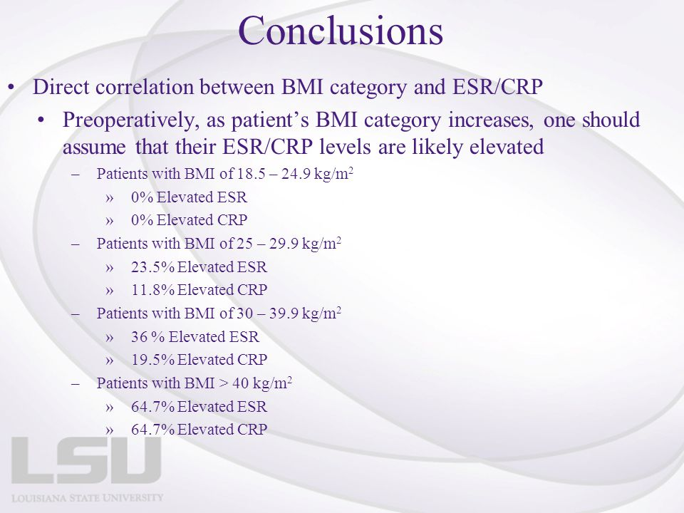 Conclusions Direct correlation between BMI category and ESR/CRP Preoperatively, as patient's BMI category increases, one should assume that their ESR/