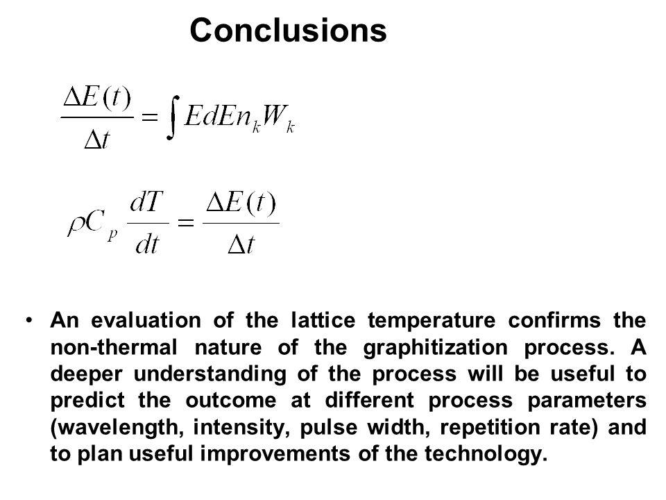 Conclusions An evaluation of the lattice temperature confirms the non-thermal nature of the graphitization process. A deeper understanding of the proc