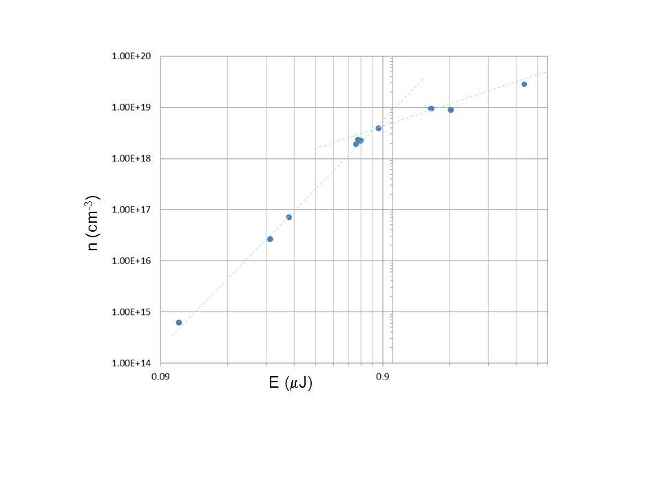 n (cm -3 ) E (  J)