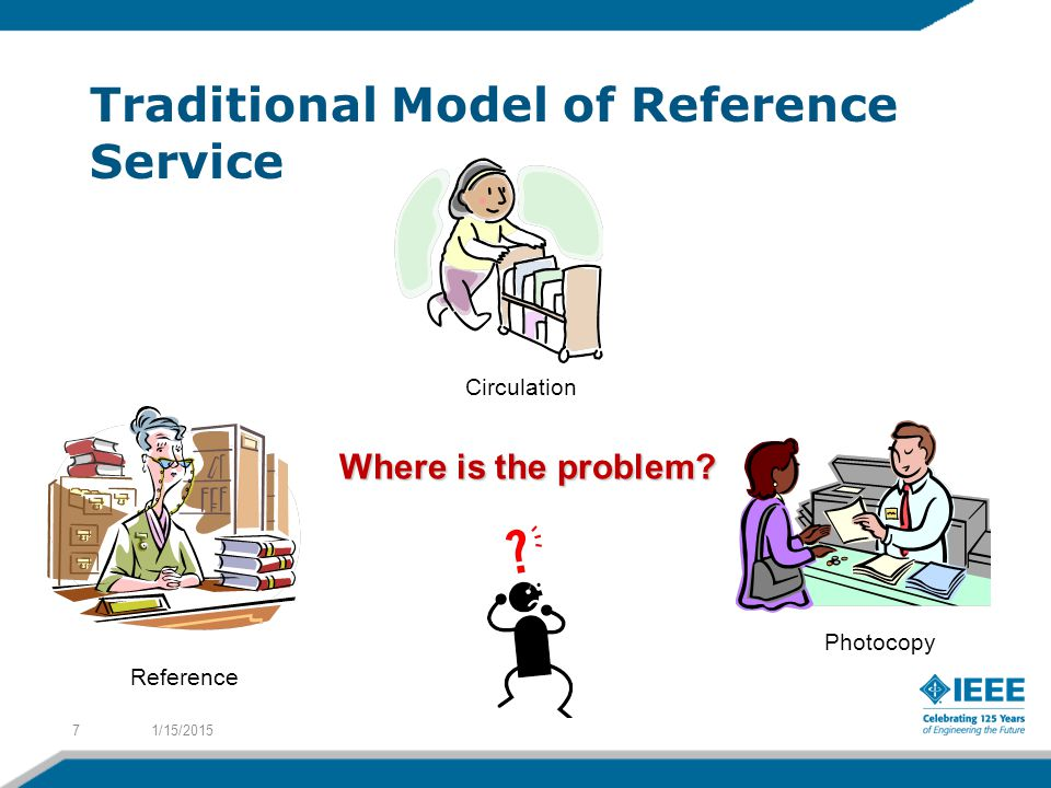 Traditional Model of Reference Service 1/15/20157 Reference Circulation Photocopy Where is the problem?